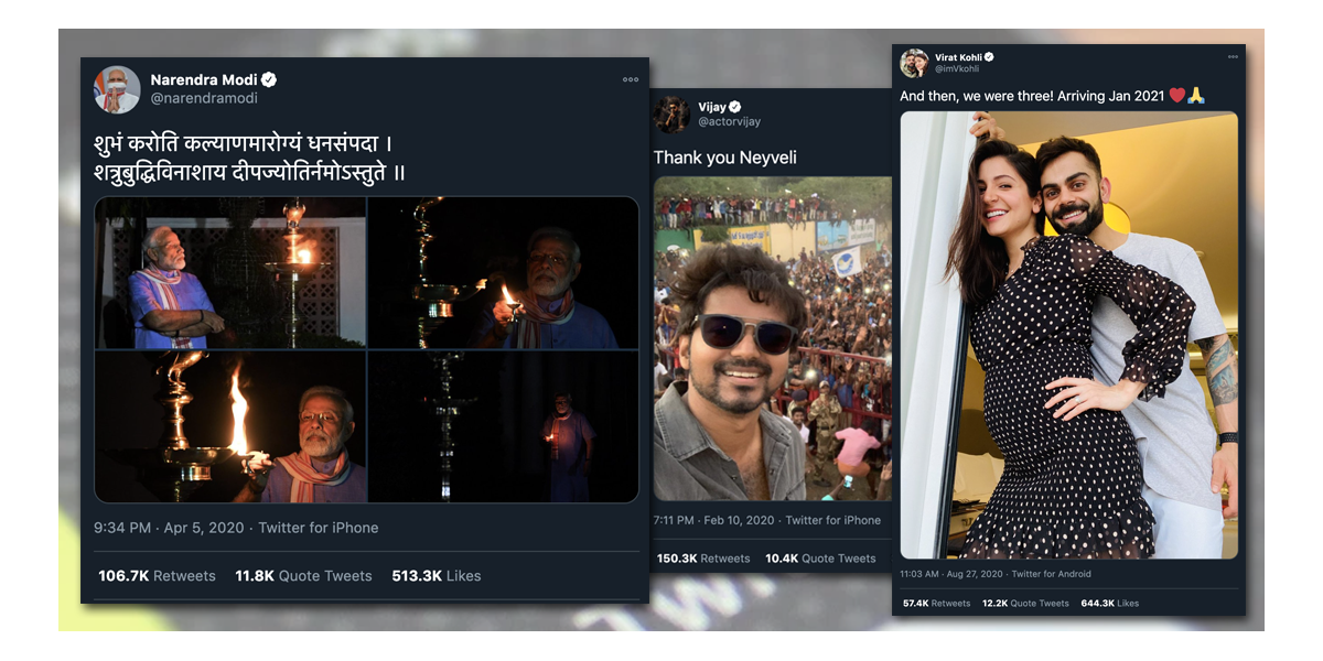 #ThisHappened2020: See who were the most retweeted, the loudest, and the most liked on Twitter