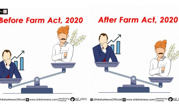 Why are the farmers protesting against the new farms act, Explained!!